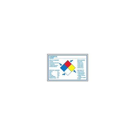 NFPA Hazard Labels