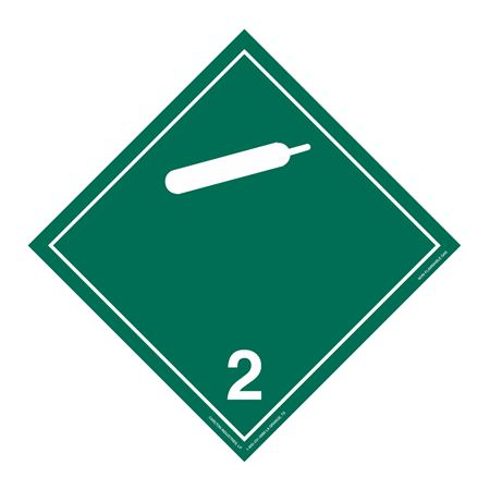 Class 2 - Non Flammable Gas Int'l Wordless Placard