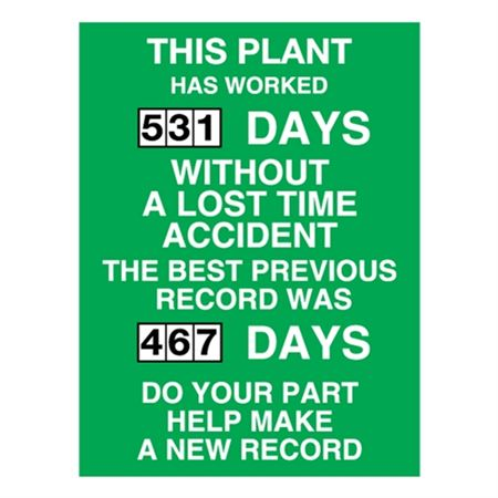 This Plant Has Worked - Dial Poly Scoreboard - 23x34 inches