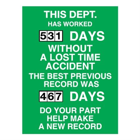 Department Has Worked - Dial Poly Scoreboard - 23x34 in.
