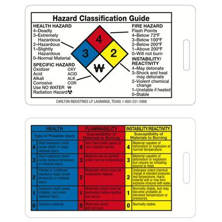 NFPA Badges - English - 2 1/8 x 3 5/8