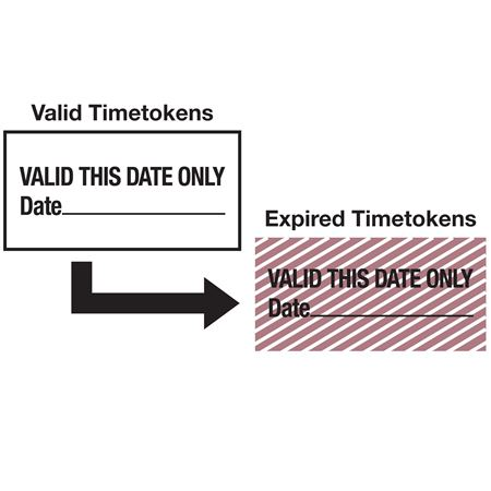 "Self-Expiring Timetokens - Valid This Date Only 1"" x 2"""