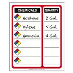 NFPA Contents Sign - 12 x 15