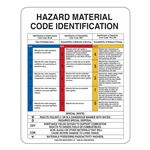 NFPA Sign and Reference Chart - Sign 16 in x 20 in