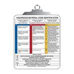 "NFPA Reference Chart - 10"" x 12"""